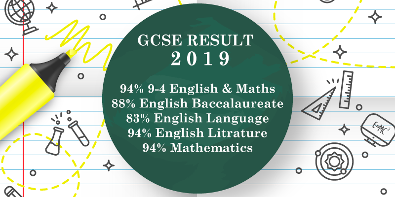 DUL-Results-2019